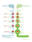 mindset info graphic